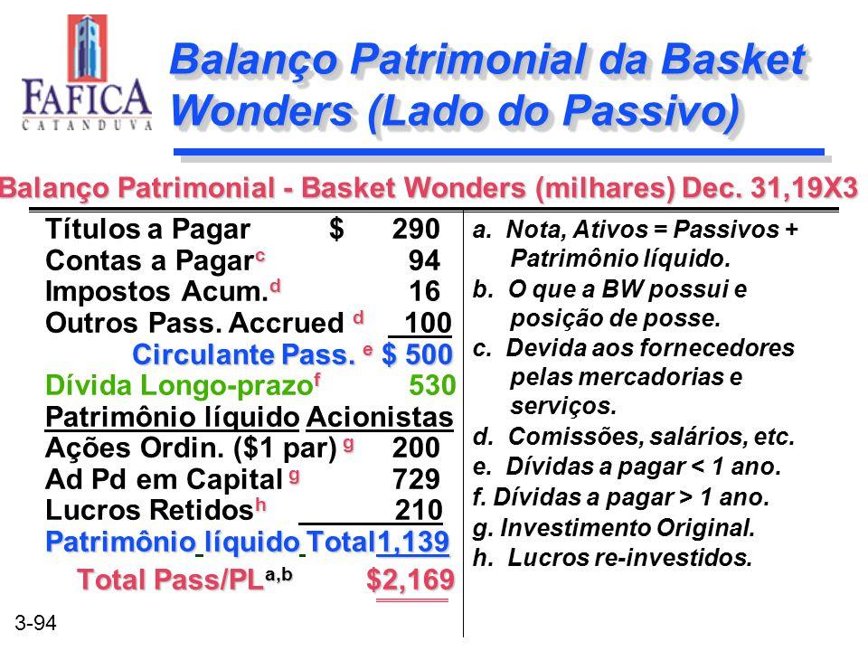 3-94 Balanço Patrimonial da Basket Wonders (Lado do Passivo) a. Nota, Ativos = Passivos + Patrimônio líquido. b. O que a BW possui e posição de posse.
