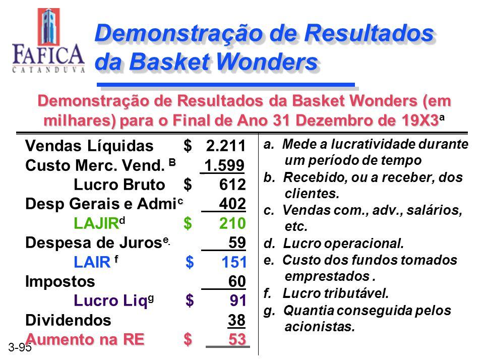 3-95 Demonstração de Resultados da Basket Wonders a. Mede a lucratividade durante um período de tempo b. Recebido, ou a receber, dos clientes. c. Vend