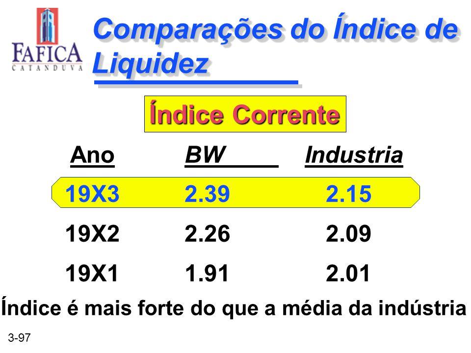 3-97 Comparações do Índice de Liquidez BW Industria 2.392.15 2.262.09 1.912.01 BW Industria 2.392.15 2.262.09 1.912.01 Ano 19X3 19X2 19X1 Índice Corre