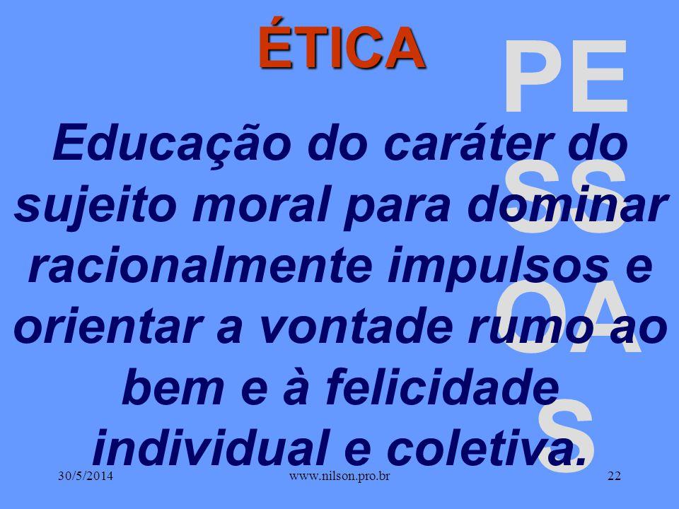 PESSOAS ÉTICA Humanizando as Relações ÉTICA Humanizando as Relações 30/5/201421www.nilson.pro.br