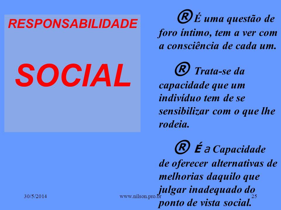 Refere-se a atitude ética de pessoas e organizações em todas as suas atividades. Diz respeito às interações RESPONSABILIDADE SOCIAL & ÉTICA 30/5/20142