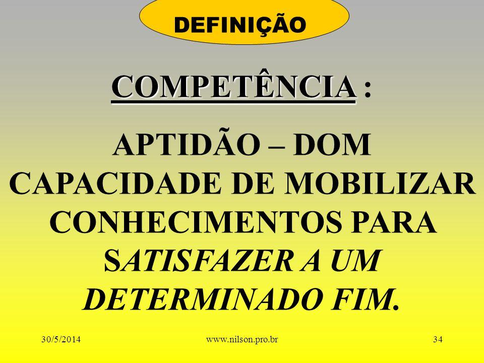 7COMPETÊNCIAS7COMPETÊNCIAS 30/5/201433www.nilson.pro.br