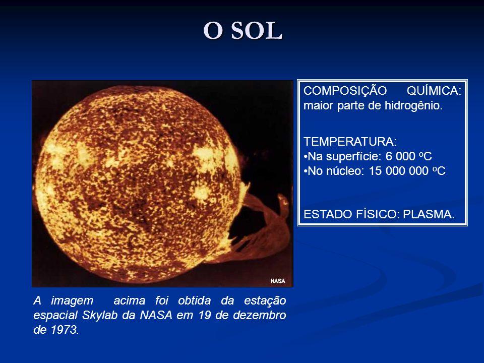 O SOL COMPOSIÇÃO QUÍMICA: maior parte de hidrogênio. TEMPERATURA: Na superfície: 6 000 o C No núcleo: 15 000 000 o C ESTADO FÍSICO: PLASMA. A imagem a