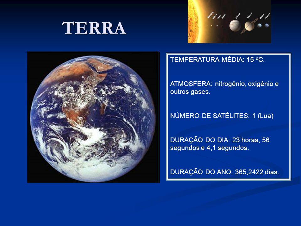 TERRA TEMPERATURA MÉDIA: 15 o C. ATMOSFERA: nitrogênio, oxigênio e outros gases. NÚMERO DE SATÉLITES: 1 (Lua) DURAÇÃO DO DIA: 23 horas, 56 segundos e