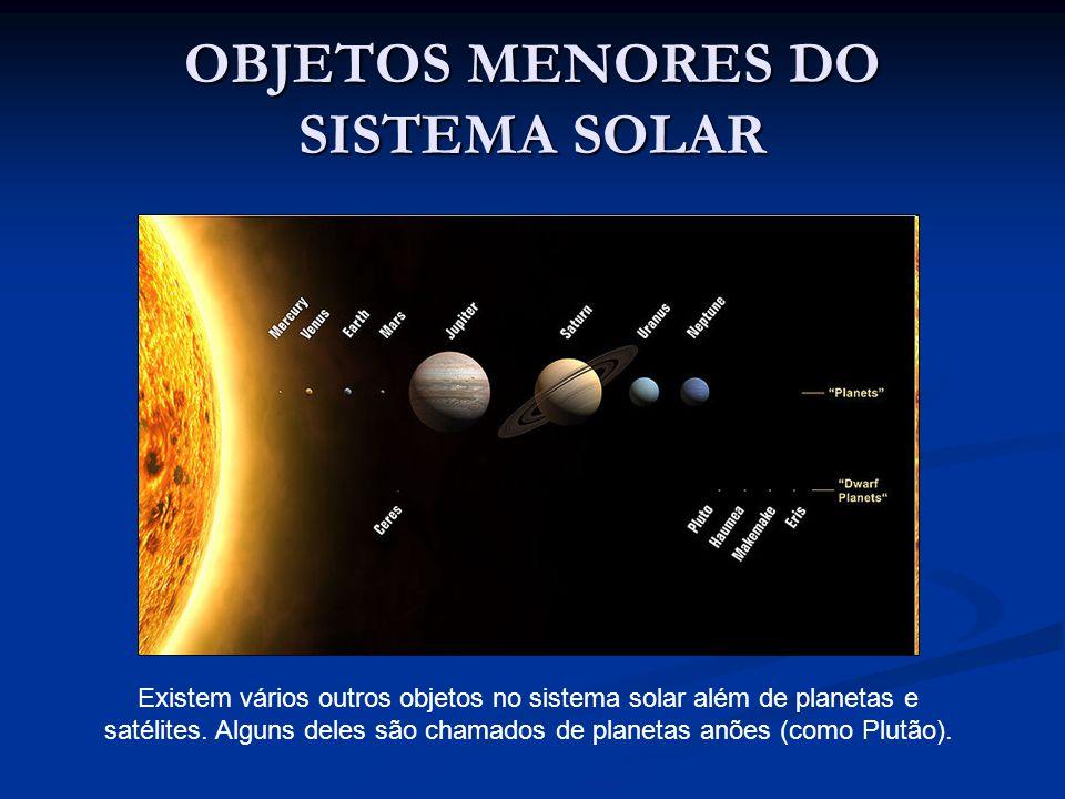 OBJETOS MENORES DO SISTEMA SOLAR Existem vários outros objetos no sistema solar além de planetas e satélites. Alguns deles são chamados de planetas an