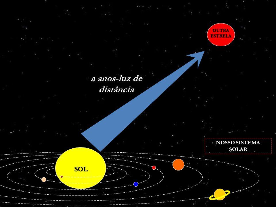 a anos-luz de distância SOL NOSSO SISTEMA SOLAR OUTRA ESTRELA