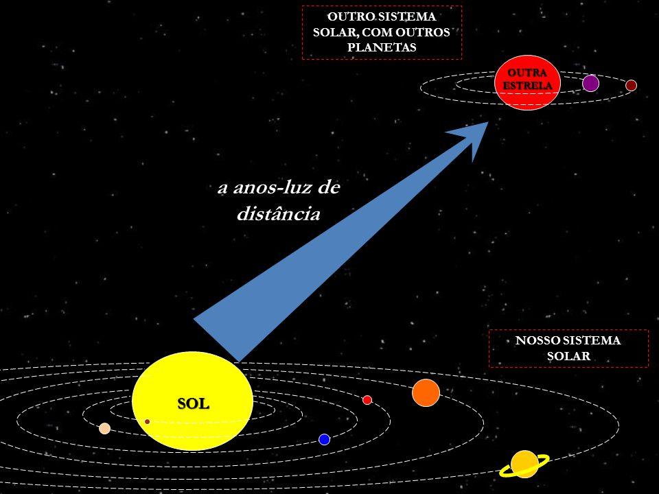 a anos-luz de distância SOL NOSSO SISTEMA SOLAR OUTRA ESTRELA OUTRO SISTEMA SOLAR, COM OUTROS PLANETAS