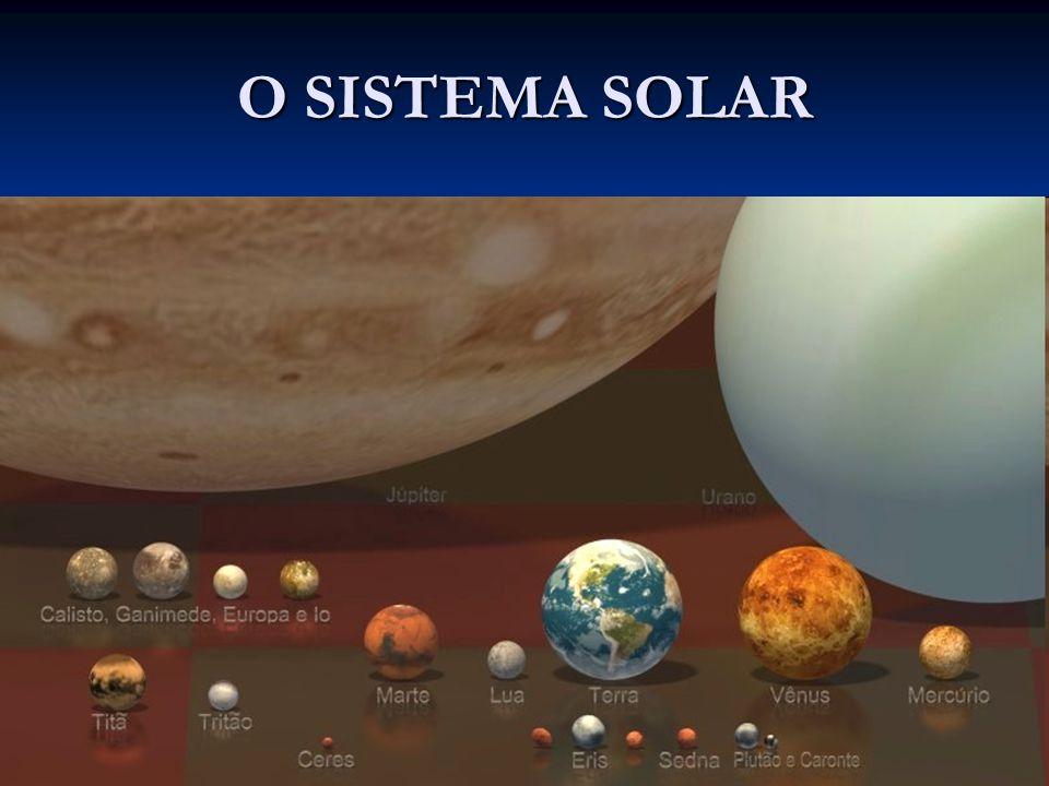 O SOL COMPOSIÇÃO QUÍMICA: maior parte de hidrogênio.