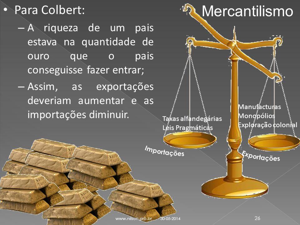 Mercantilismo Manufacturas Monopólios Exploração colonial Taxas alfandegárias Leis Pragmáticas Para Colbert: – A riqueza de um pais estava na quantida