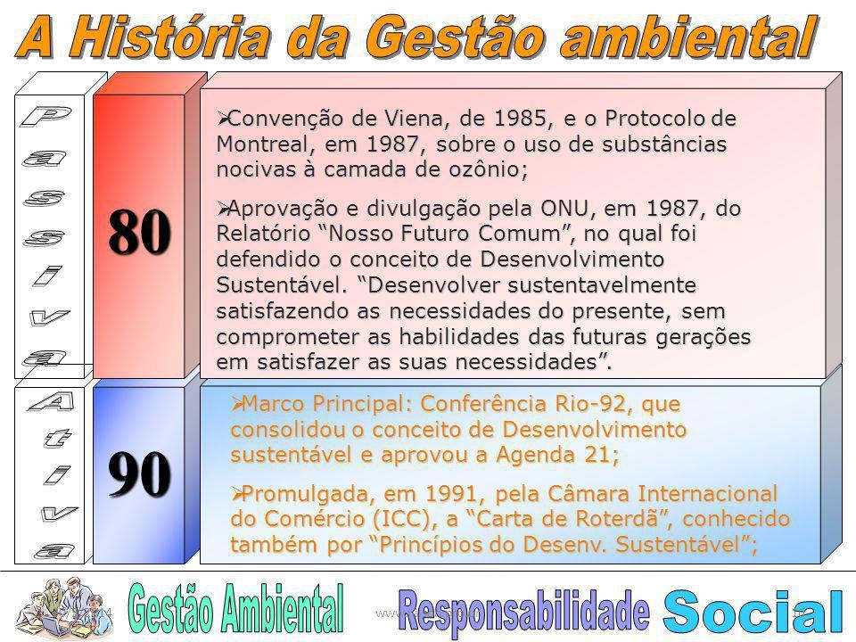 80 Instituição da Política Nacional do Meio ambiente, em 1981, e criação de diversos órgão de atuação ambiental; Instituição da Política Nacional do M