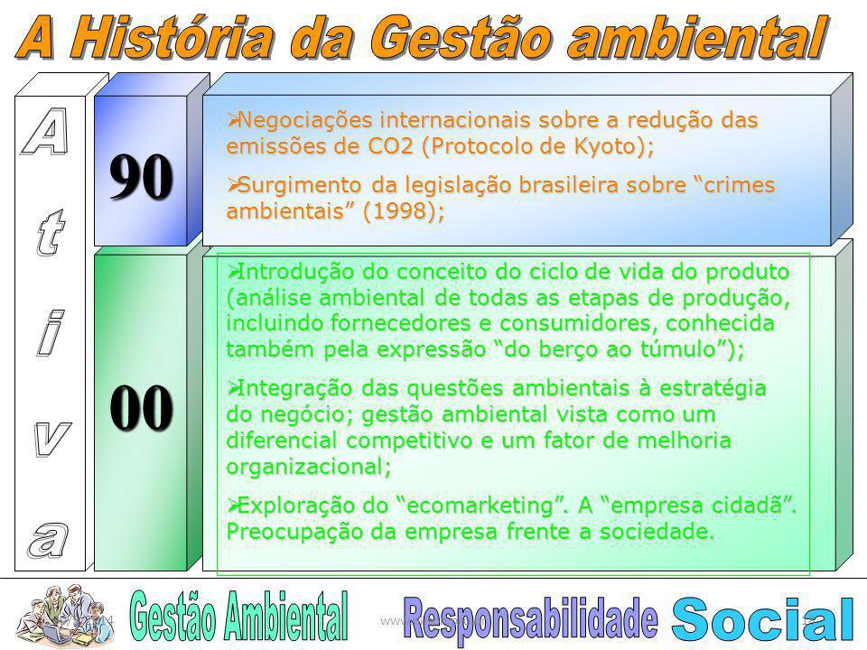 90 Gestão Proativa (ações preventivas para evitar a poluição no ponto de geração); Gestão Proativa (ações preventivas para evitar a poluição no ponto
