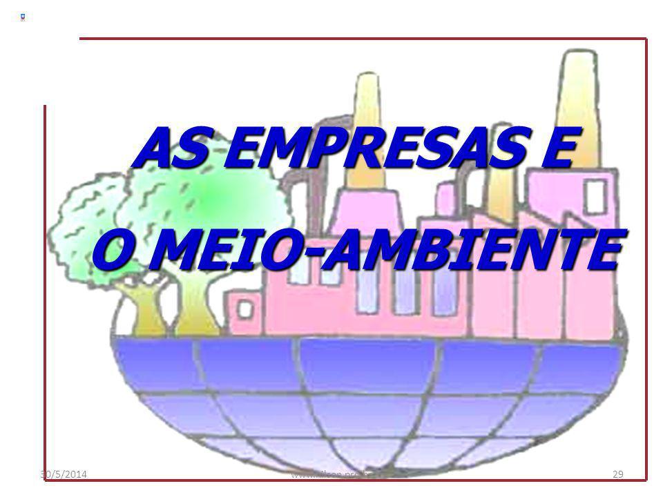 ORGANIZAÇÃO Objeto de estudo da Administração FUNÇÃO ECONÔMICA FUNÇÃO SOCIAL PRODUTOS / SERVIÇOS (Lucros) BEM-ESTAR SOCIAL 30/5/201428www.nilson.pro.b