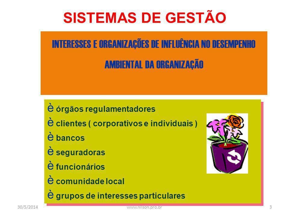 ISO 14000 PROCEDIMENTOS GESTÃO AMBIENTAL POLÍTICA IMPACTO AMBIENTAL O QUE É ISSO ? 30/5/20142www.nilson.pro.br