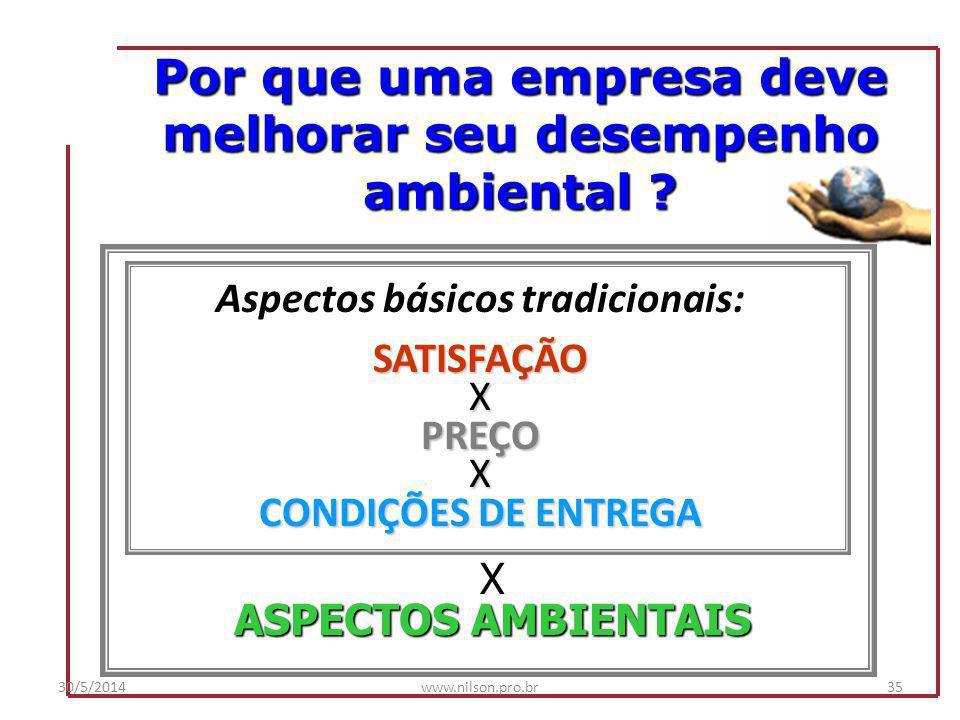 Por que uma empresa deve melhorar seu desempenho ambiental ? 30/5/201434www.nilson.pro.br