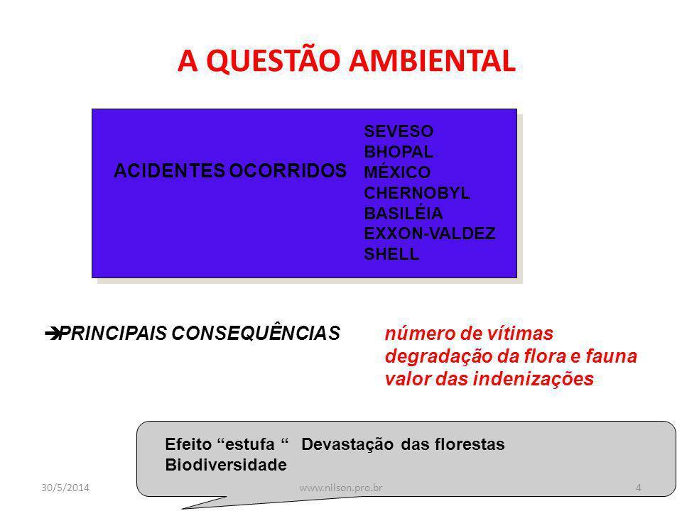 A QUESTÃO AMBIENTAL ACIDENTES OCORRIDOS SEVESO BHOPAL MÉXICO CHERNOBYL BASILÉIA EXXON-VALDEZ SHELL PRINCIPAIS CONSEQUÊNCIASnúmero de vítimas degradação da flora e fauna valor das indenizações Efeito estufa Devastação das florestas Biodiversidade 30/5/20144www.nilson.pro.br