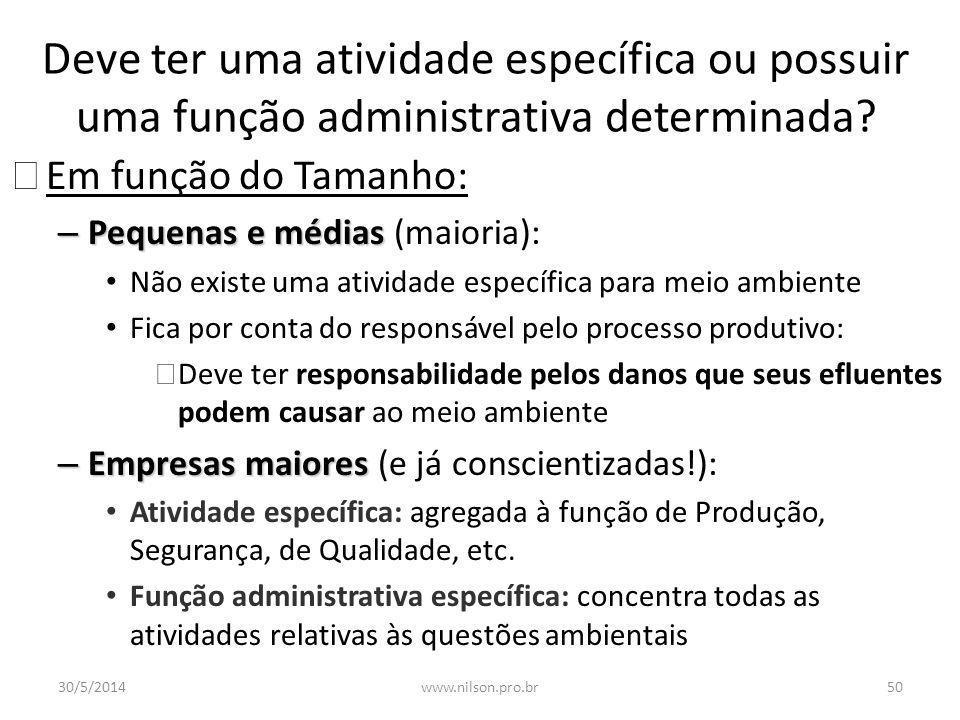 Deve ter uma atividade específica ou possuir uma função administrativa determinada? uEm função do ramo industrial: – Envolvimento intenso – Envolvimen