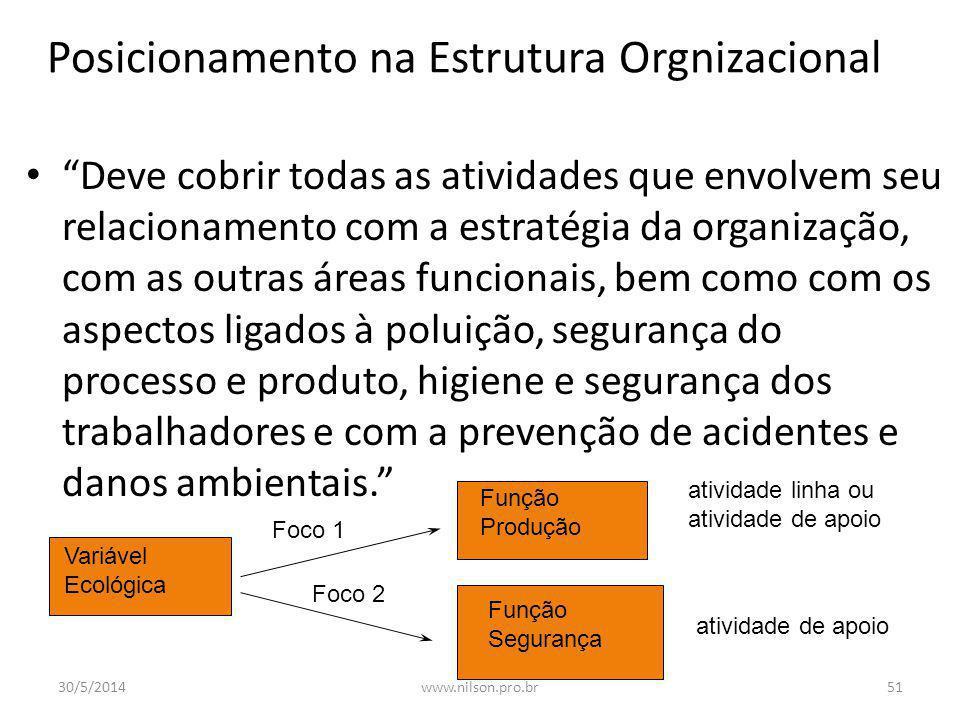 Deve ter uma atividade específica ou possuir uma função administrativa determinada? uEm função do Tamanho: – Pequenas e médias – Pequenas e médias (ma