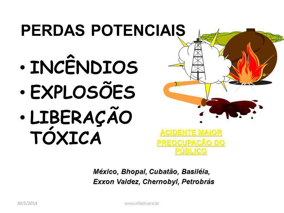PERDAS POTENCIAIS INCÊNDIOS EXPLOSÕES LIBERAÇÃO TÓXICA ACIDENTE MAIOR PREOCUPAÇÃO DO PÚBLICO México, Bhopal, Cubatão, Basiléia, Exxon Valdez, Chernobyl, Petrobrás 30/5/2014www.nilson.pro.br