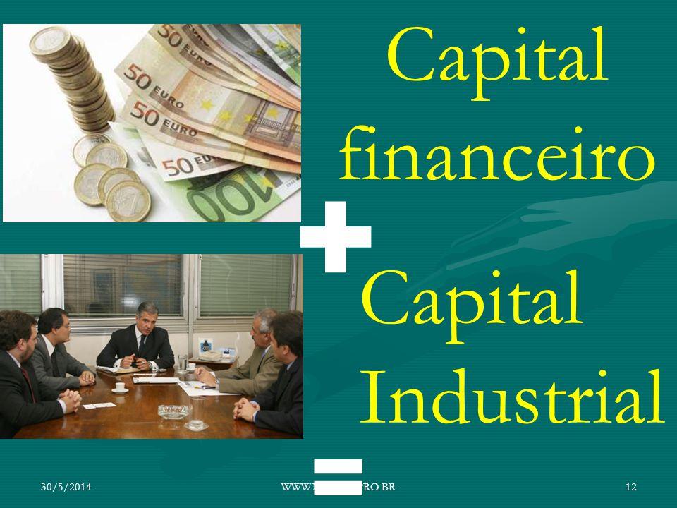 Capital financeiro + Capital Industrial = 30/5/201412WWW.NILSON.PRO.BR