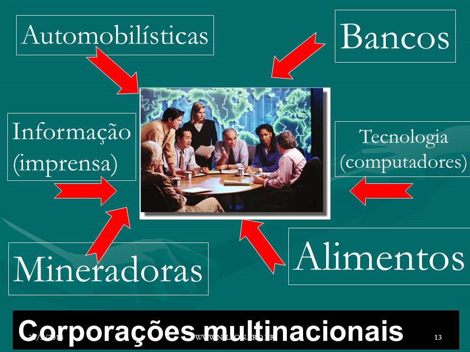 Corporações multinacionais Bancos Automobilísticas Mineradoras Alimentos Informação (imprensa) Tecnologia (computadores) 30/5/201413WWW.NILSON.PRO.BR
