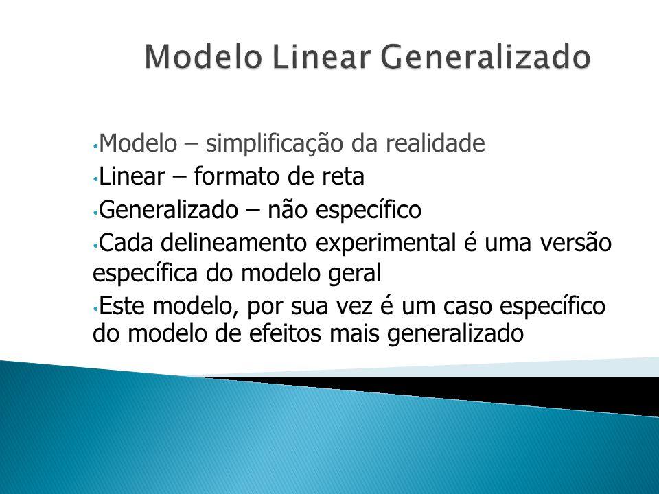 Modelo – simplificação da realidade Linear – formato de reta Generalizado – não específico Cada delineamento experimental é uma versão específica do modelo geral Este modelo, por sua vez é um caso específico do modelo de efeitos mais generalizado