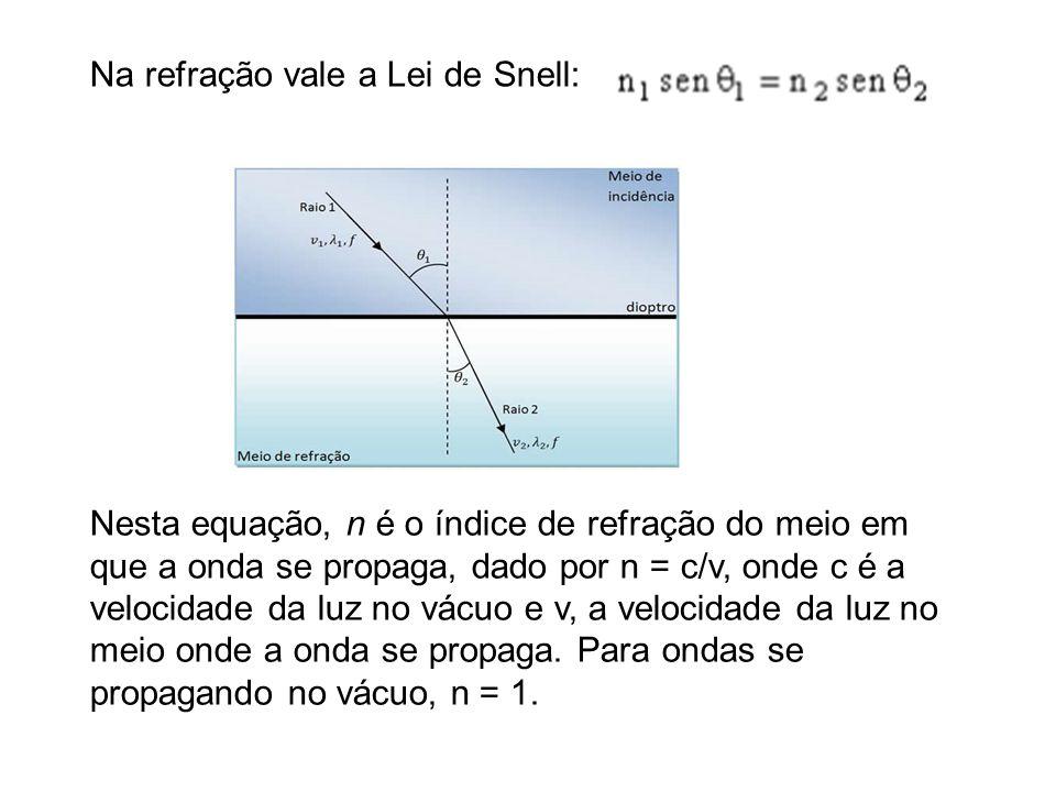 Na refração vale a Lei de Snell: Nesta equação, n é o índice de refração do meio em que a onda se propaga, dado por n = c/v, onde c é a velocidade da