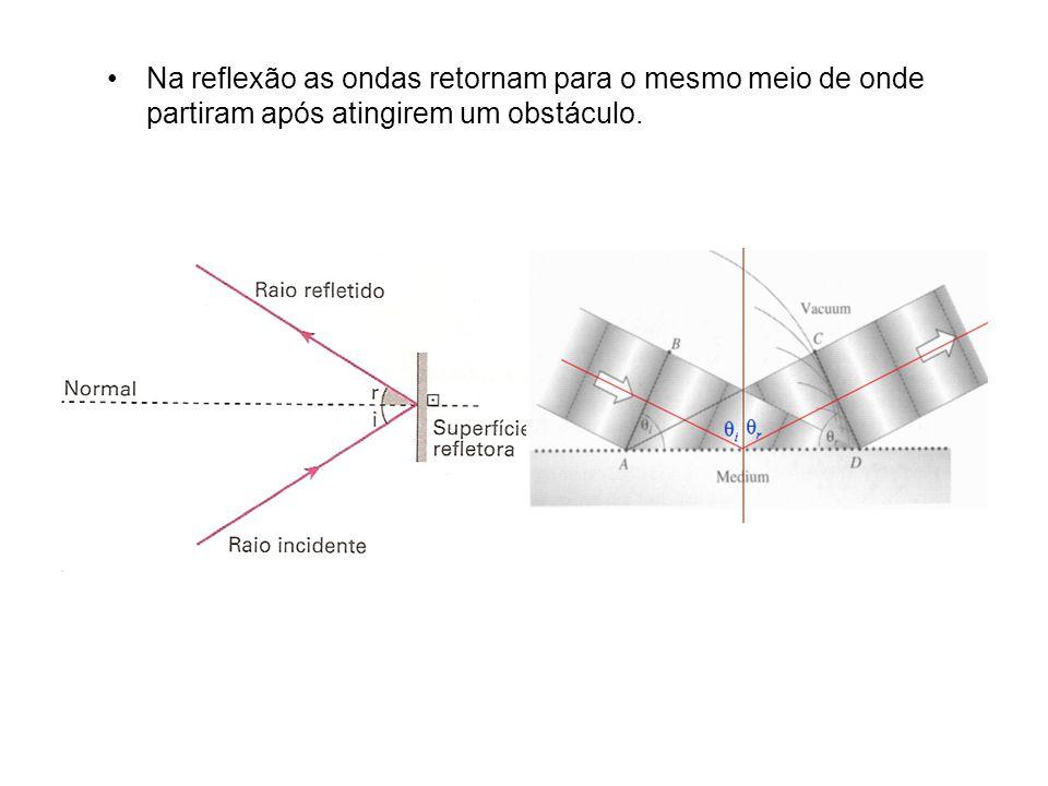Na reflexão as ondas retornam para o mesmo meio de onde partiram após atingirem um obstáculo.