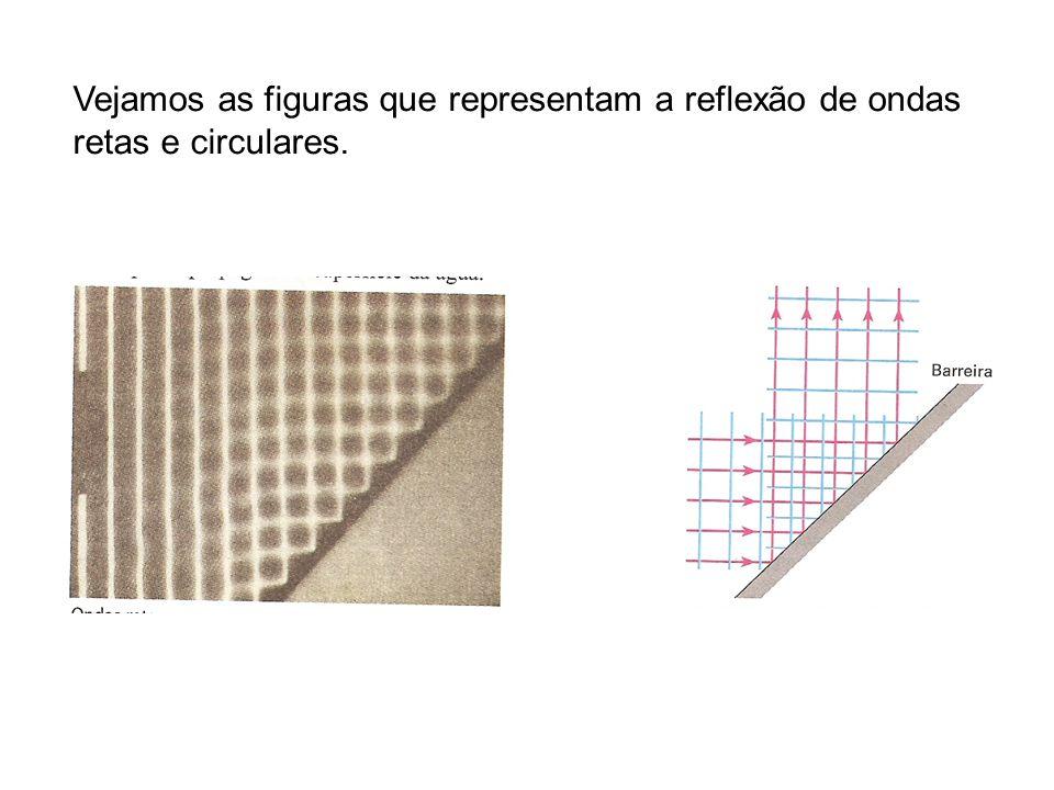 Vejamos as figuras que representam a reflexão de ondas retas e circulares.