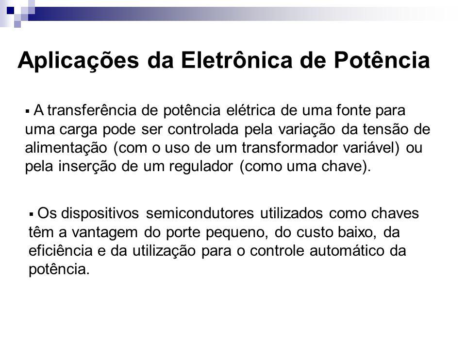 Aplicações da Eletrônica de Potência A transferência de potência elétrica de uma fonte para uma carga pode ser controlada pela variação da tensão de a