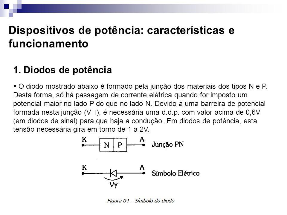 Dispositivos de potência: características e funcionamento 1. Diodos de potência O diodo mostrado abaixo é formado pela junção dos materiais dos tipos