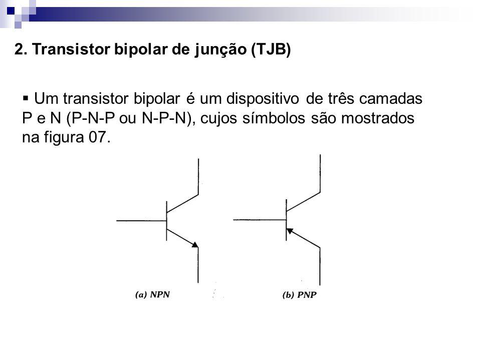 2. Transistor bipolar de junção (TJB) Um transistor bipolar é um dispositivo de três camadas P e N (P-N-P ou N-P-N), cujos símbolos são mostrados na f