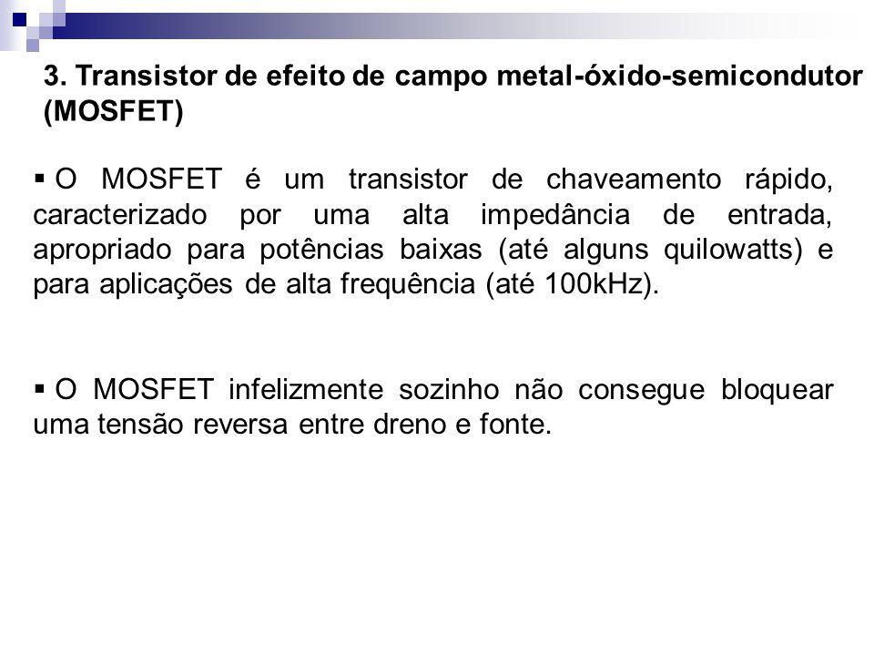 3. Transistor de efeito de campo metal-óxido-semicondutor (MOSFET) O MOSFET é um transistor de chaveamento rápido, caracterizado por uma alta impedânc