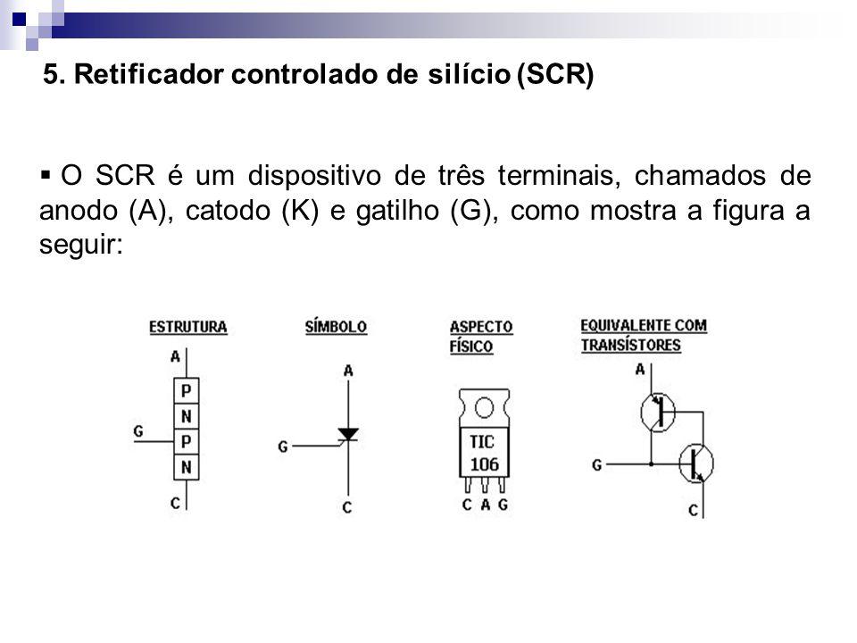 5. Retificador controlado de silício (SCR) O SCR é um dispositivo de três terminais, chamados de anodo (A), catodo (K) e gatilho (G), como mostra a fi