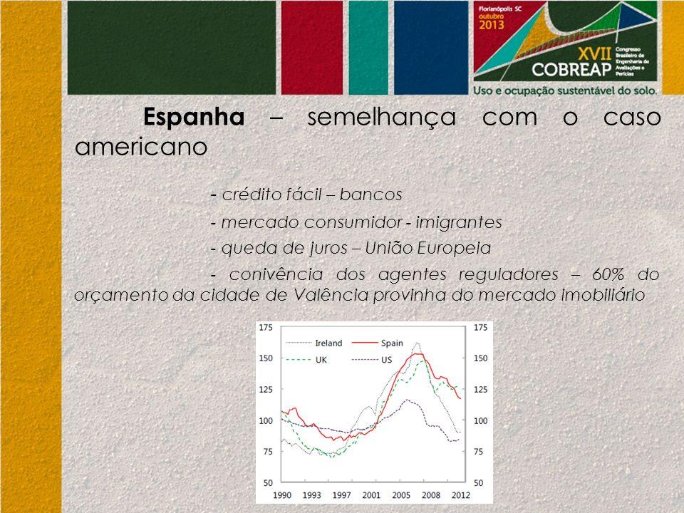 Espanha – semelhança com o caso americano - crédito fácil – bancos - mercado consumidor - imigrantes - queda de juros – União Europeia - conivência do