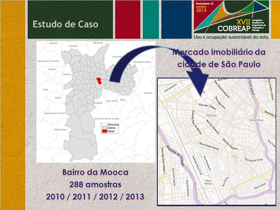 Estudo de Caso Bairro da Mooca 288 amostras 2010 / 2011 / 2012 / 2013 Bairro da Mooca 288 amostras 2010 / 2011 / 2012 / 2013 Mercado imobiliário da ci