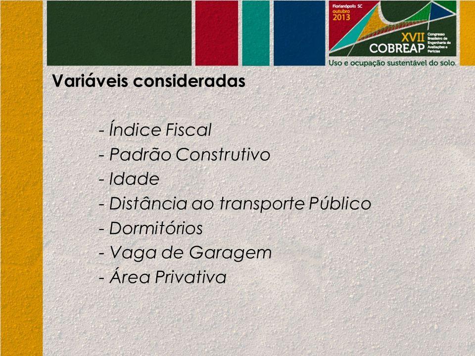 Variáveis consideradas - Índice Fiscal - Padrão Construtivo - Idade - Distância ao transporte Público - Dormitórios - Vaga de Garagem - Área Privativa
