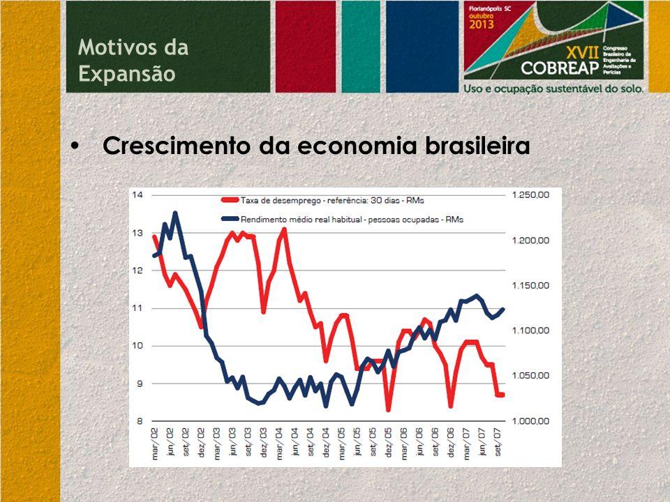 Motivos da Expansão Crescimento da economia brasileira