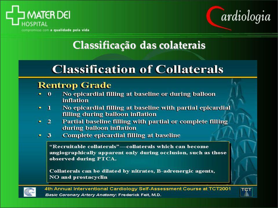 Classificação das colaterais