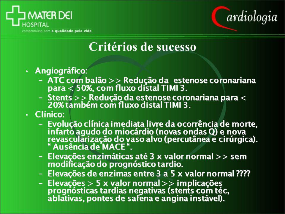 Critérios de sucesso Angiográfico:Angiográfico: –ATC com balão >> Redução da estenose coronariana para > Redução da estenose coronariana para < 50%, c