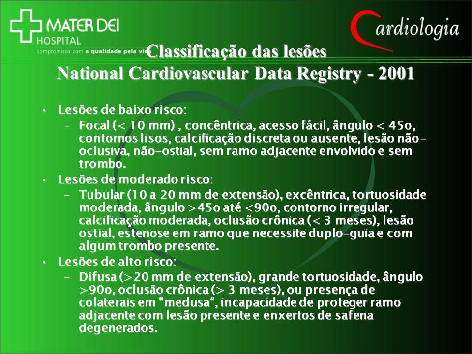 Classificação das lesões National Cardiovascular Data Registry - 2001 Lesões de baixo risco:Lesões de baixo risco: –Focal (< 10 mm), concêntrica, aces