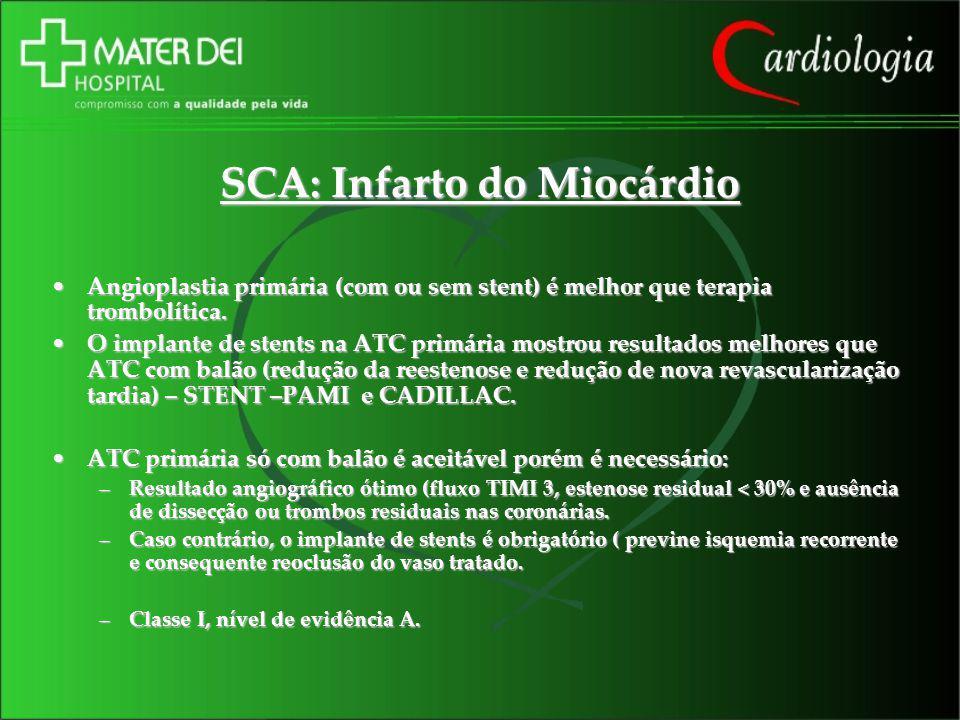 SCA: Infarto do Miocárdio Angioplastia primária (com ou sem stent) é melhor que terapia trombolítica.Angioplastia primária (com ou sem stent) é melhor