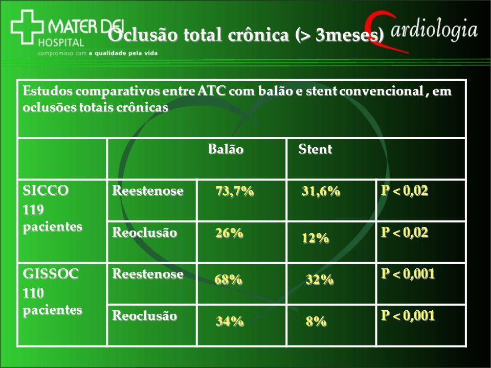 Oclusão total crônica (> 3meses) Estudos comparativos entre ATC com balão e stent convencional, em oclusões totais crônicas Balão Balão Stent Stent SI