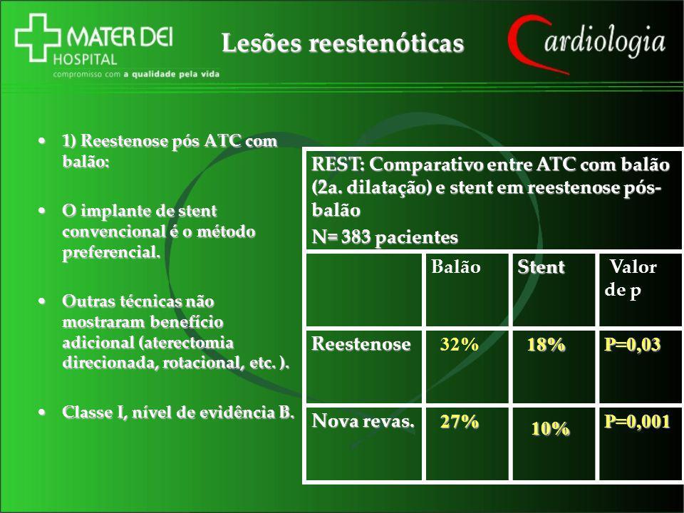 Lesões reestenóticas 1) Reestenose pós ATC com balão:1) Reestenose pós ATC com balão: O implante de stent convencional é o método preferencial.O impla