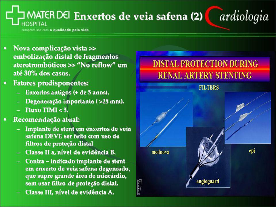 Enxertos de veia safena (2) Nova complicação vista >> embolização distal de fragmentos aterotrombóticos >> No reflow em até 30% dos casos.Nova complic