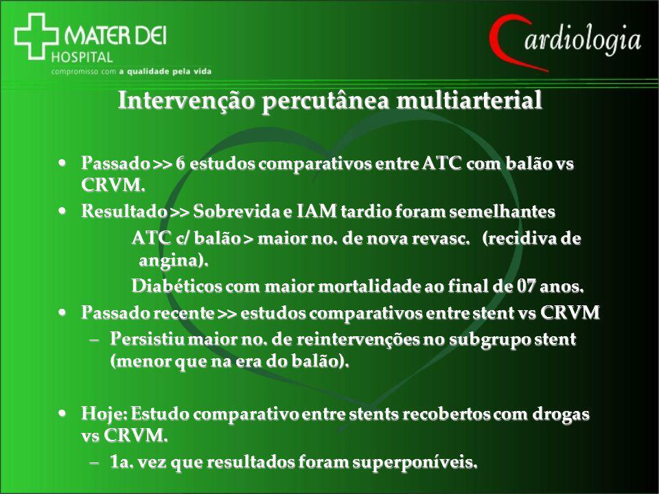 Intervenção percutânea multiarterial Passado >> 6 estudos comparativos entre ATC com balão vs CRVM.Passado >> 6 estudos comparativos entre ATC com bal