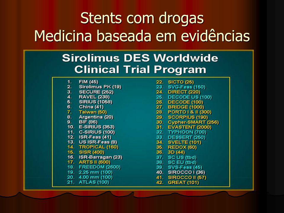 Stents com drogas Medicina baseada em evidências