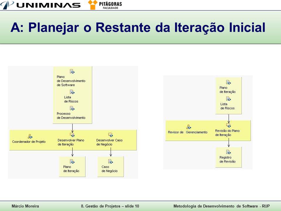 Márcio Moreira8. Gestão de Projetos – slide 10Metodologia de Desenvolvimento de Software - RUP A: Planejar o Restante da Iteração Inicial