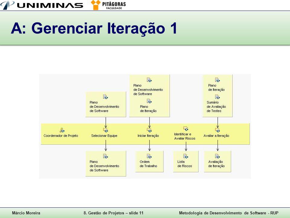 Márcio Moreira8. Gestão de Projetos – slide 11Metodologia de Desenvolvimento de Software - RUP A: Gerenciar Iteração 1