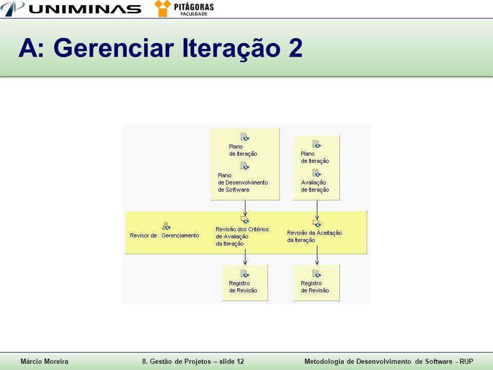 Márcio Moreira8. Gestão de Projetos – slide 12Metodologia de Desenvolvimento de Software - RUP A: Gerenciar Iteração 2