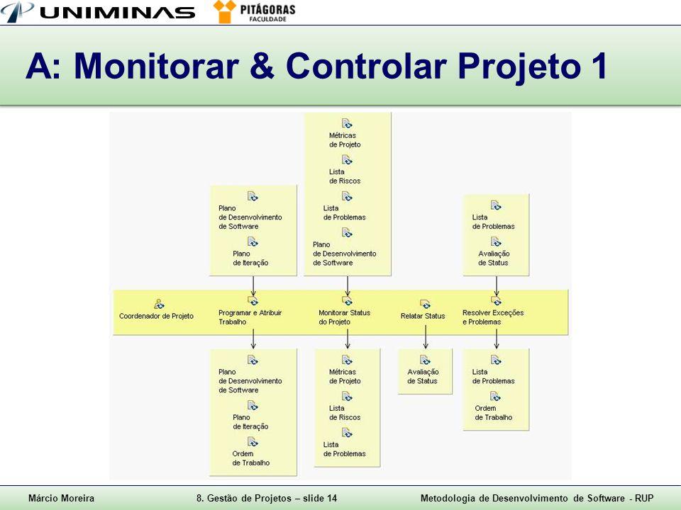 Márcio Moreira8. Gestão de Projetos – slide 14Metodologia de Desenvolvimento de Software - RUP A: Monitorar & Controlar Projeto 1